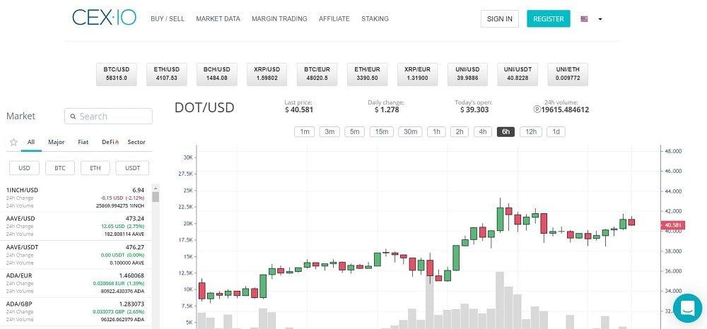 mining polkadot bitcoin