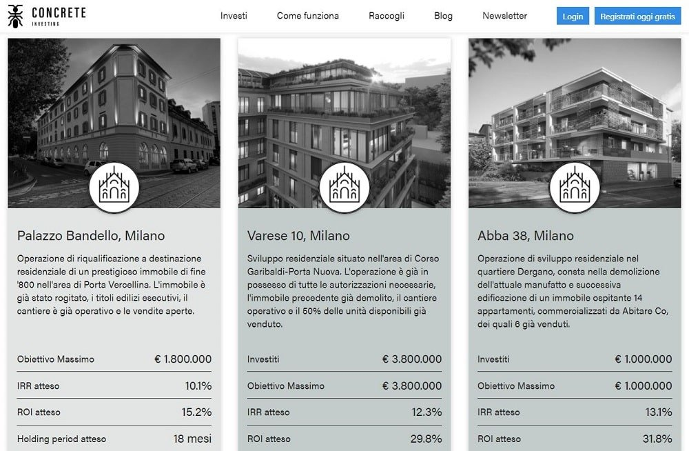 piattaforme crowdfunding nel mondo