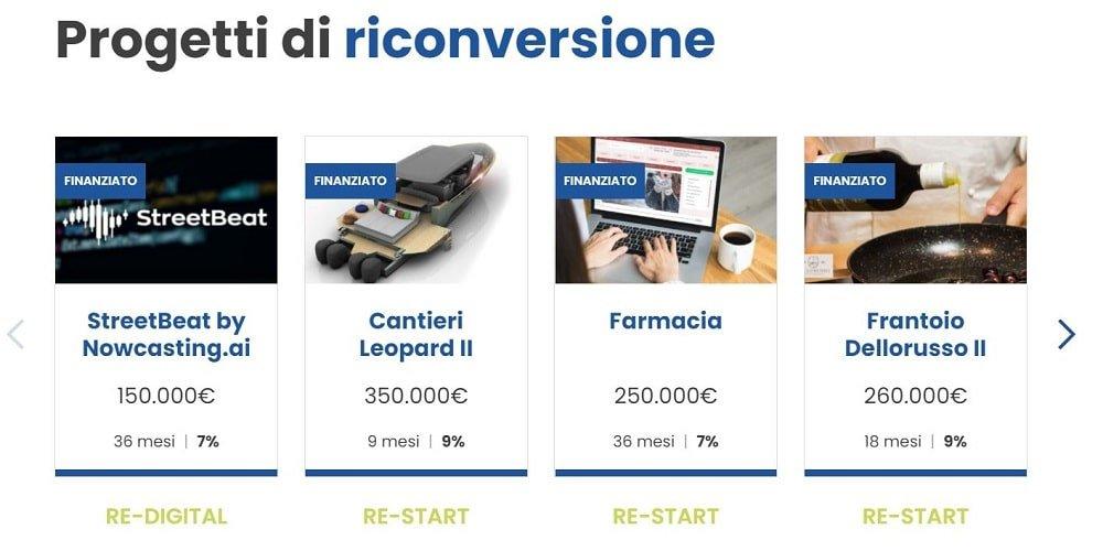 piattaforme equity crowdfunding italia