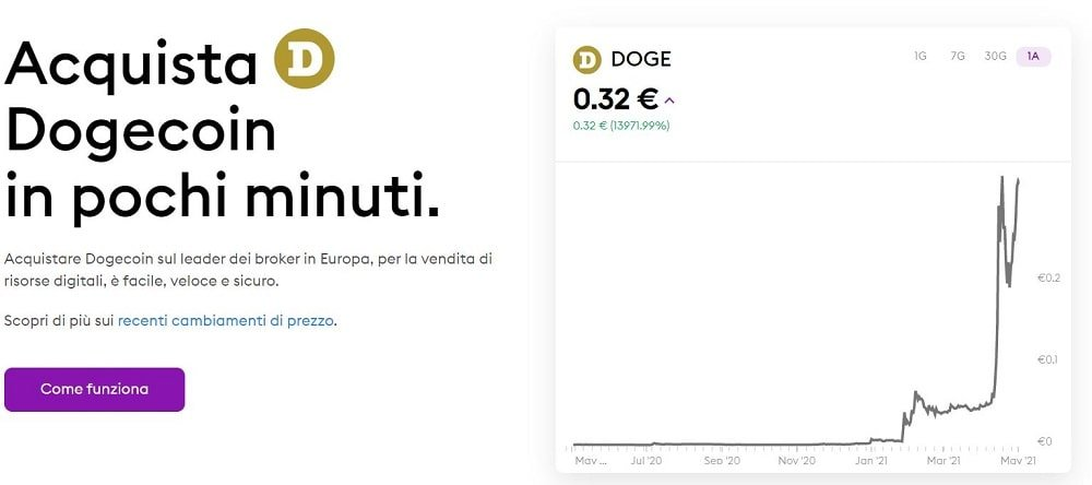 previsioni dogecoin mining