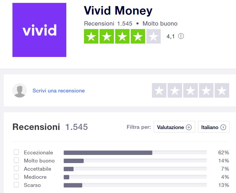 vivid money opinioni