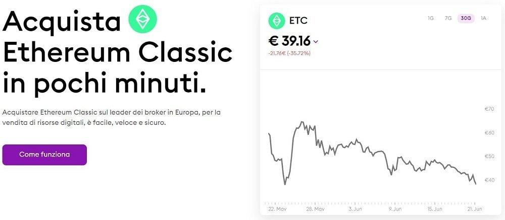 acquistare ethereum classic grafico