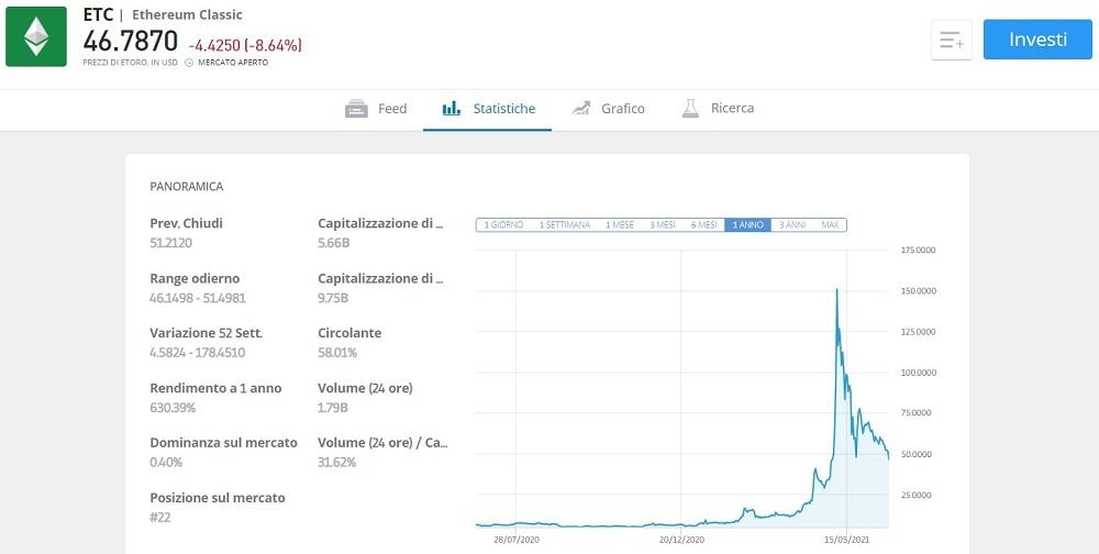come comprare ethereum classic conviene